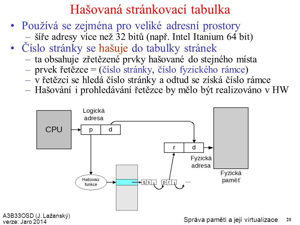Hašovaná stránkovací tabulka