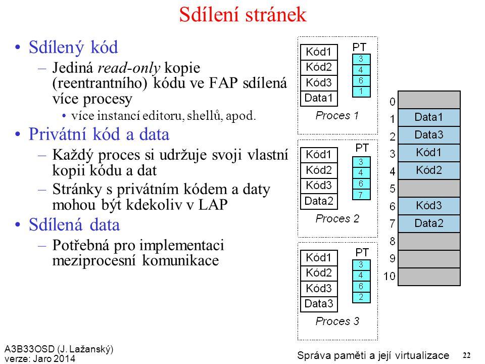 Sdílení stránek Sdílený kód Privátní kód a data Sdílená data