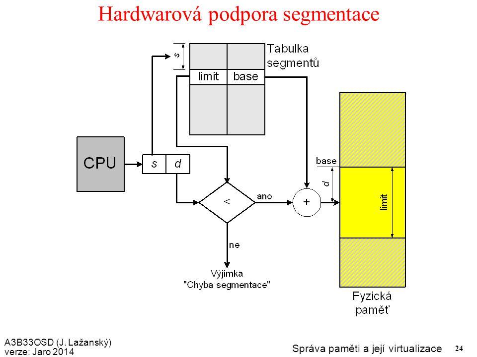 Hardwarová podpora segmentace