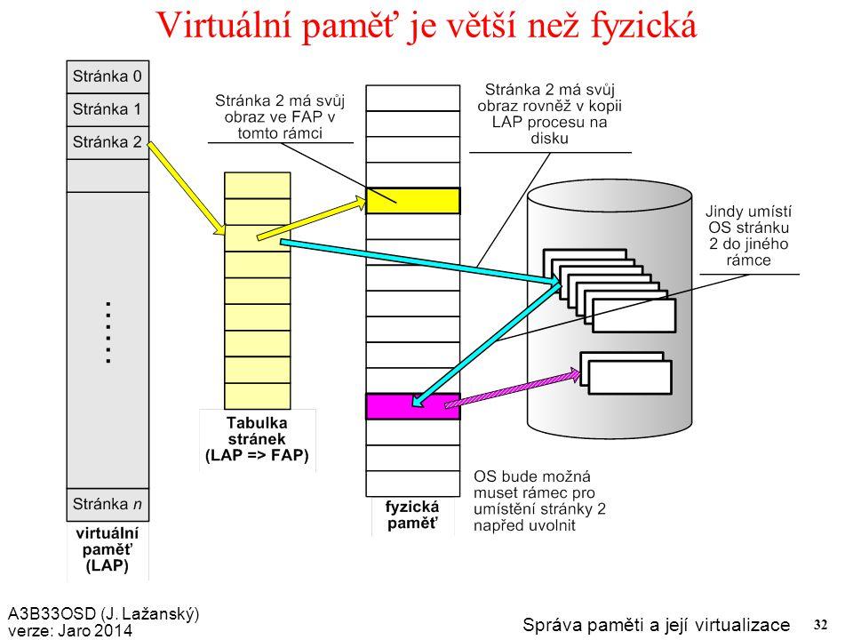Virtuální paměť je větší než fyzická