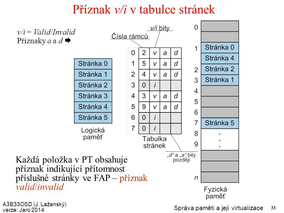 Příznak v/i v tabulce stránek