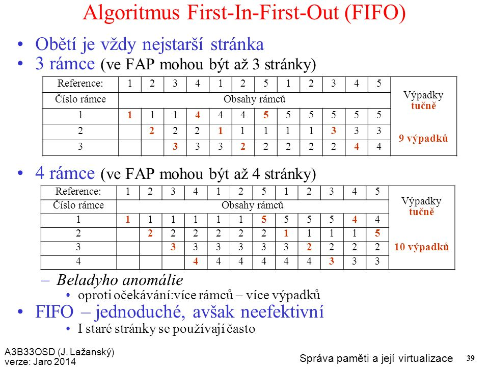 Algoritmus First-In-First-Out (FIFO)