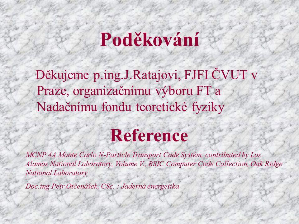 Poděkování Děkujeme p.ing.J.Ratajovi, FJFI ČVUT v Praze, organizačnímu výboru FT a Nadačnímu fondu teoretické fyziky.