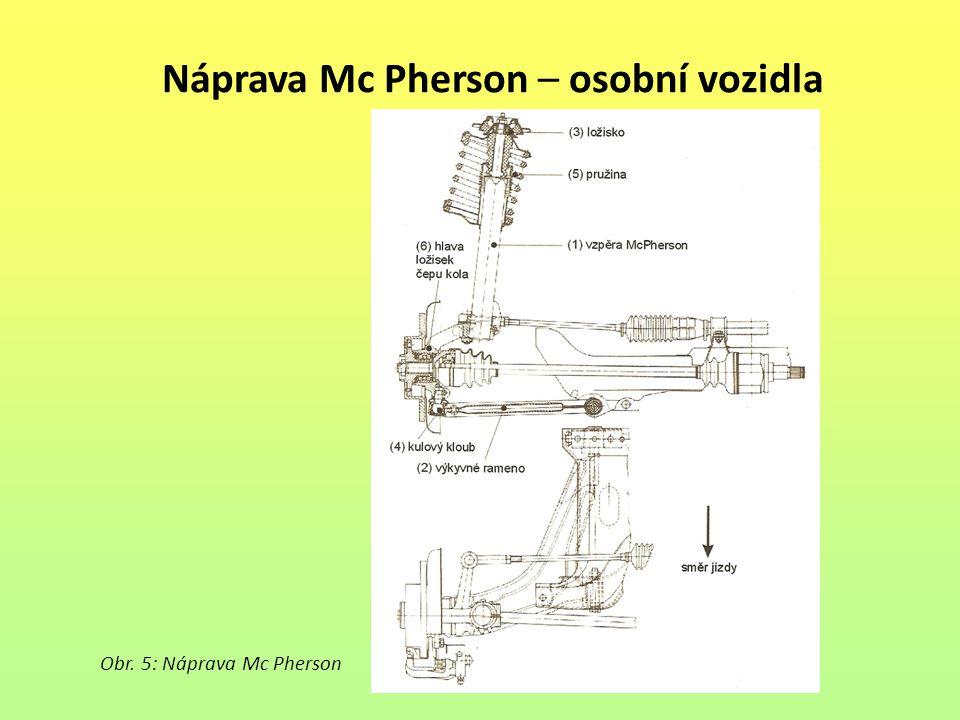 Náprava Mc Pherson – osobní vozidla