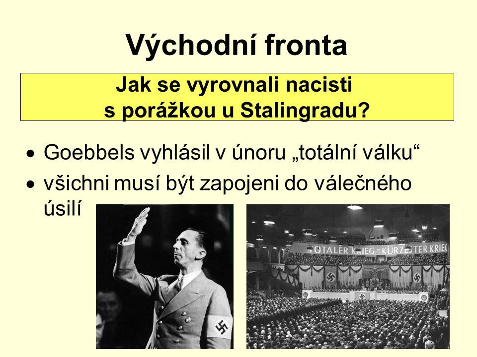 Jak se vyrovnali nacisti s porážkou u Stalingradu