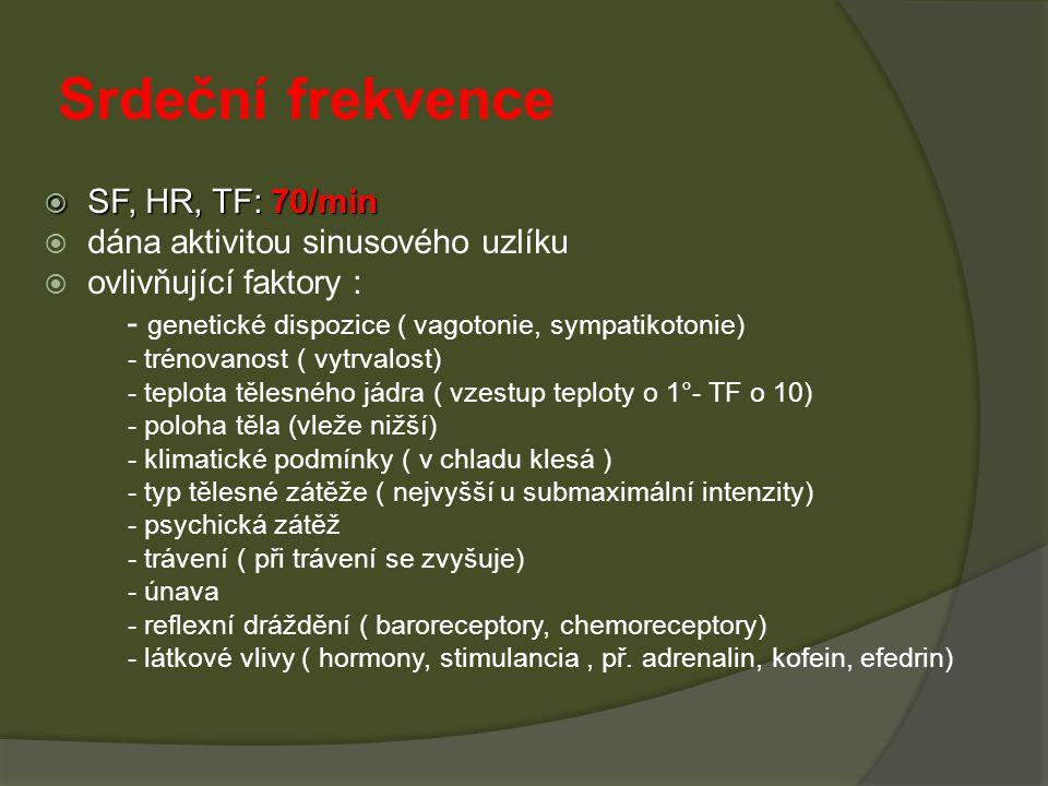 Srdeční frekvence SF, HR, TF: 70/min dána aktivitou sinusového uzlíku