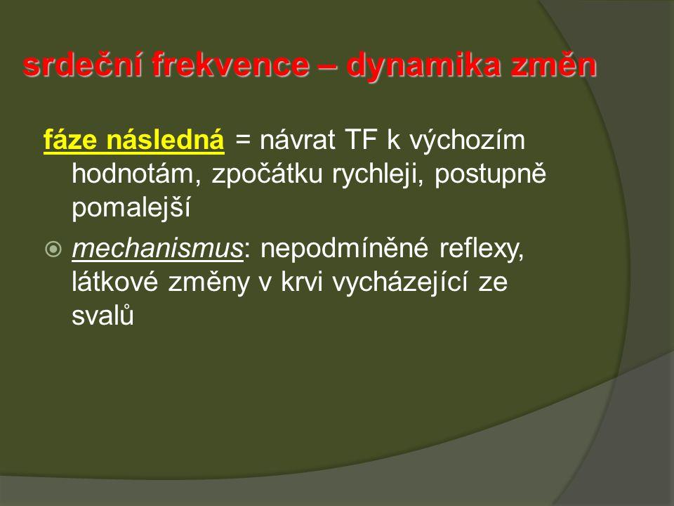 srdeční frekvence – dynamika změn