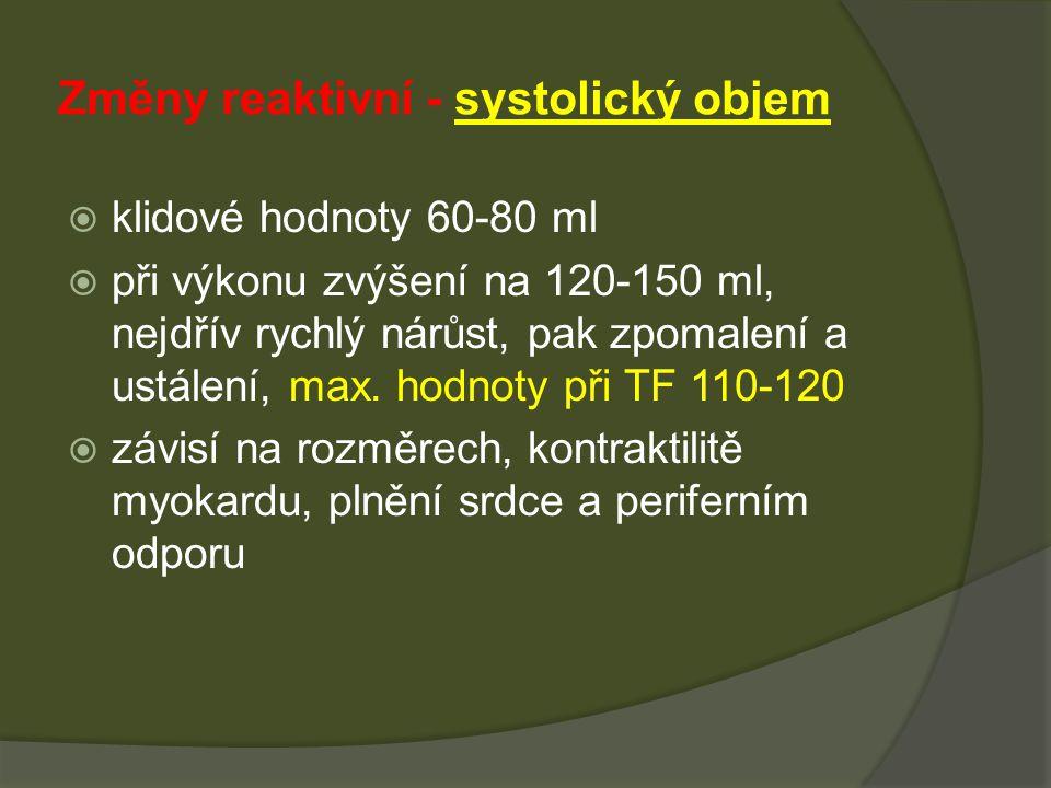Změny reaktivní - systolický objem