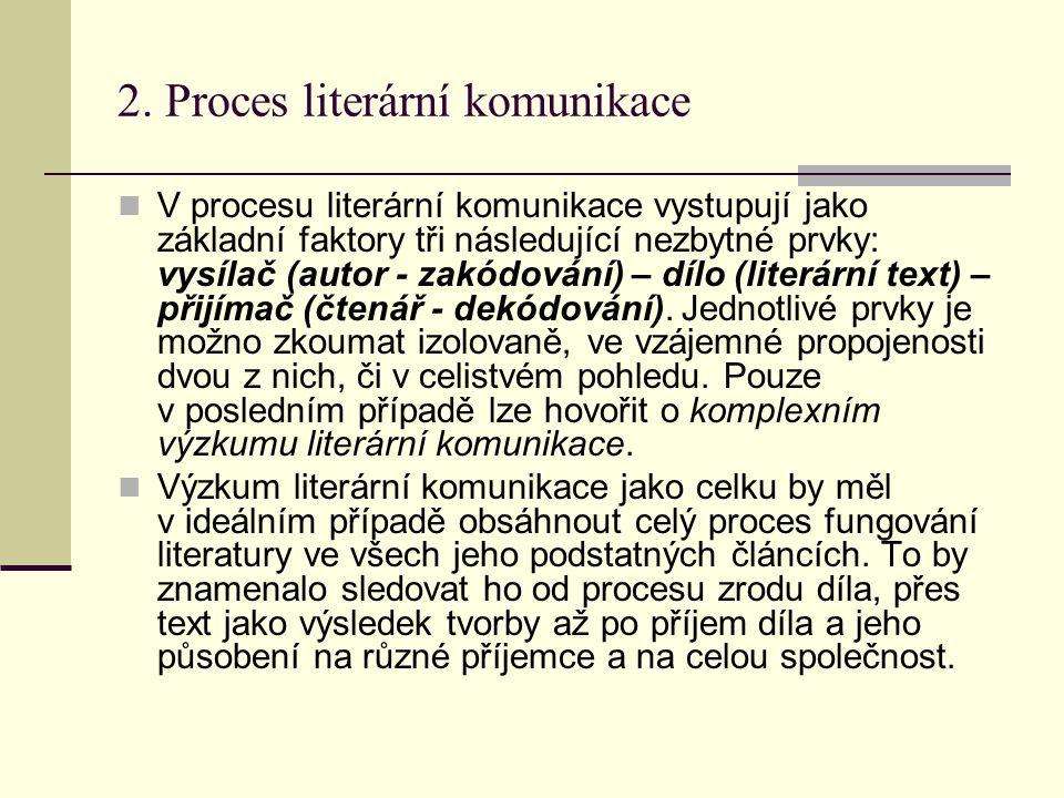 2. Proces literární komunikace