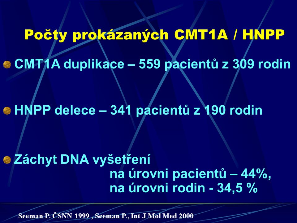 Počty prokázaných CMT1A / HNPP