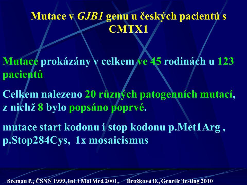 Mutace v GJB1 genu u českých pacientů s CMTX1