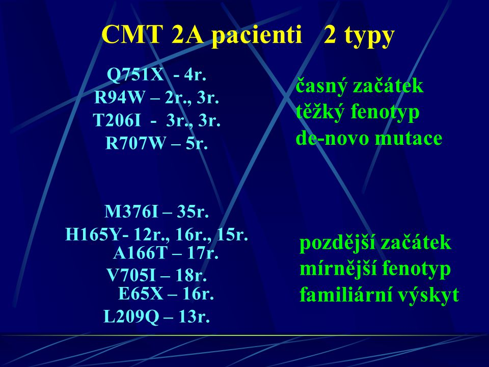 CMT 2A pacienti 2 typy časný začátek těžký fenotyp de-novo mutace