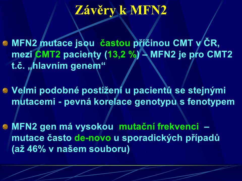 """Závěry k MFN2 MFN2 mutace jsou častou příčinou CMT v ČR, mezi CMT2 pacienty (13,2 %) – MFN2 je pro CMT2 t.č. """"hlavním genem"""