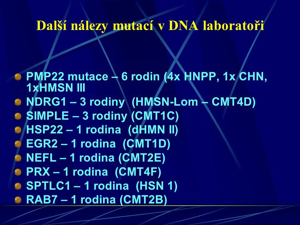 Další nálezy mutací v DNA laboratoři