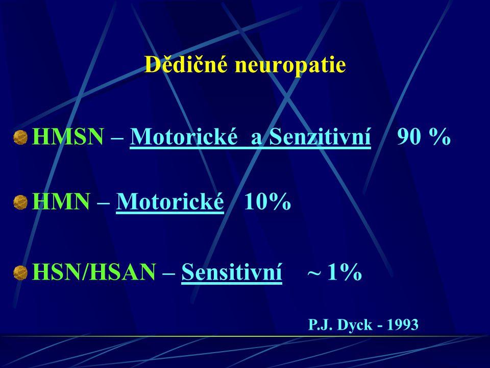 HMSN – Motorické a Senzitivní 90 % HMN – Motorické 10%