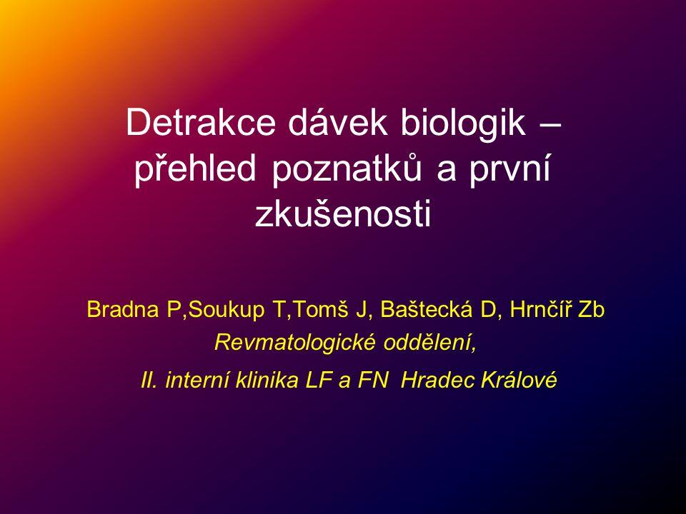 Detrakce dávek biologik – přehled poznatků a první zkušenosti