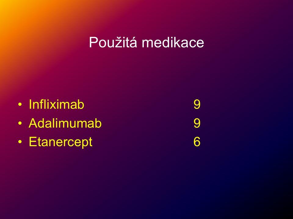 Použitá medikace Infliximab 9 Adalimumab 9 Etanercept 6