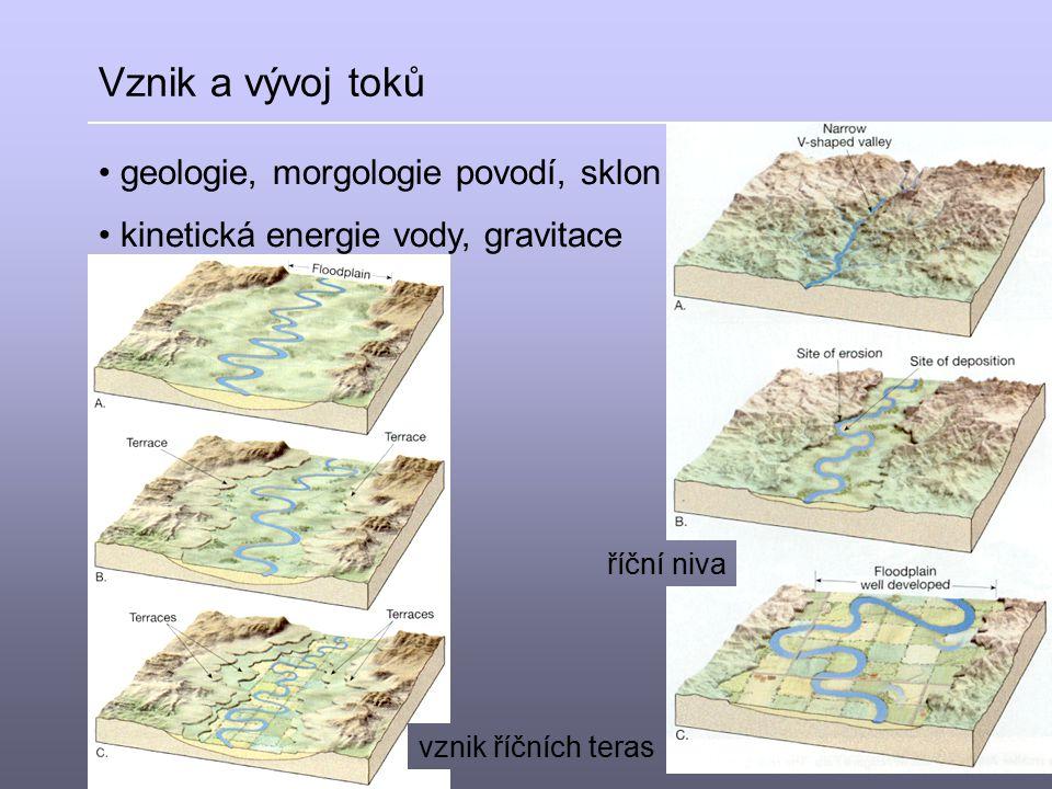 Vznik a vývoj toků geologie, morgologie povodí, sklon