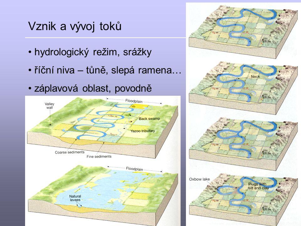Vznik a vývoj toků hydrologický režim, srážky