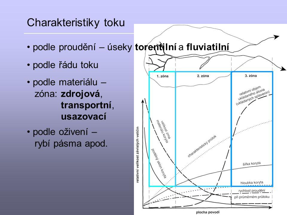 Charakteristiky toku podle proudění – úseky torentilní a fluviatilní