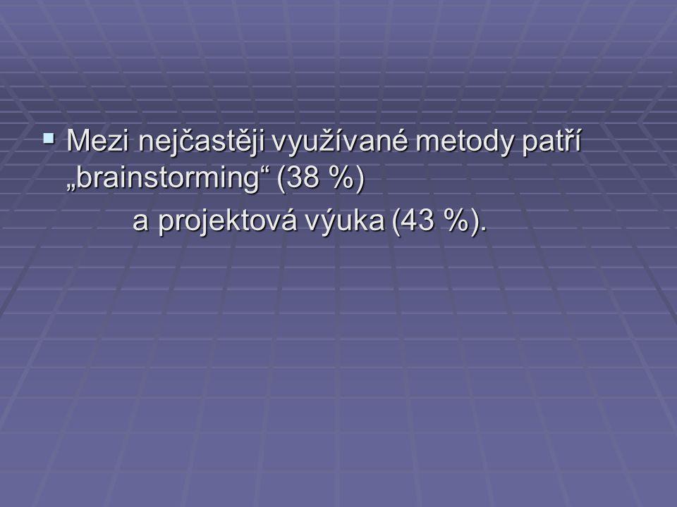"""Mezi nejčastěji využívané metody patří """"brainstorming (38 %)"""