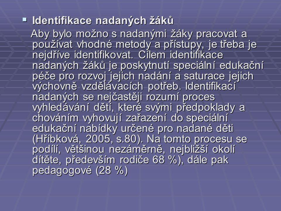 Identifikace nadaných žáků