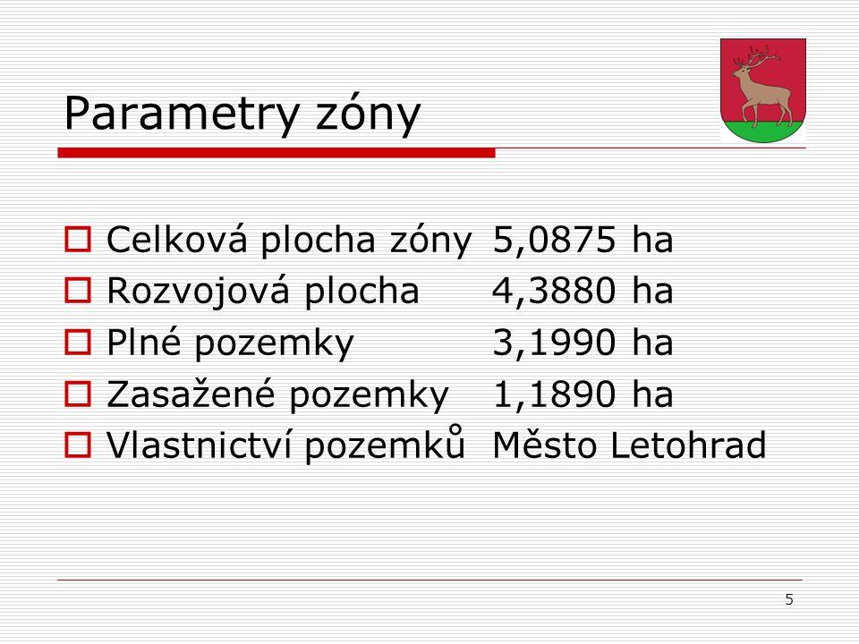 Parametry zóny Celková plocha zóny 5,0875 ha