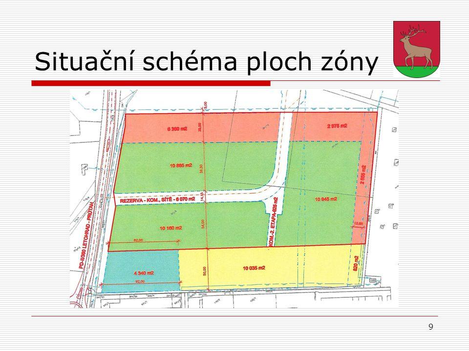 Situační schéma ploch zóny