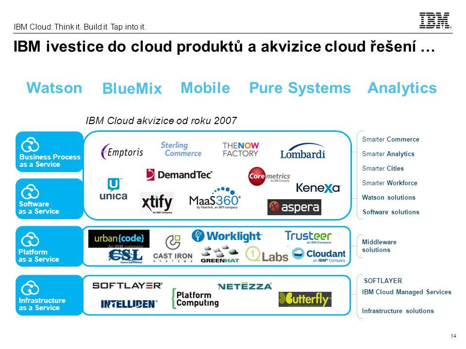 IBM ivestice do cloud produktů a akvizice cloud řešení …