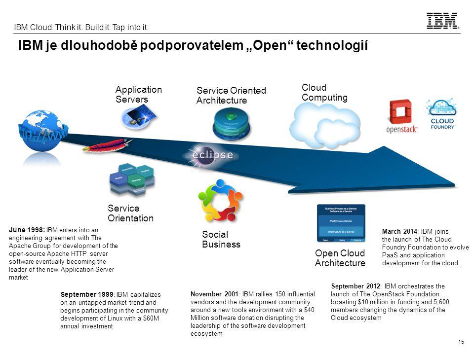 """IBM je dlouhodobě podporovatelem """"Open technologií"""