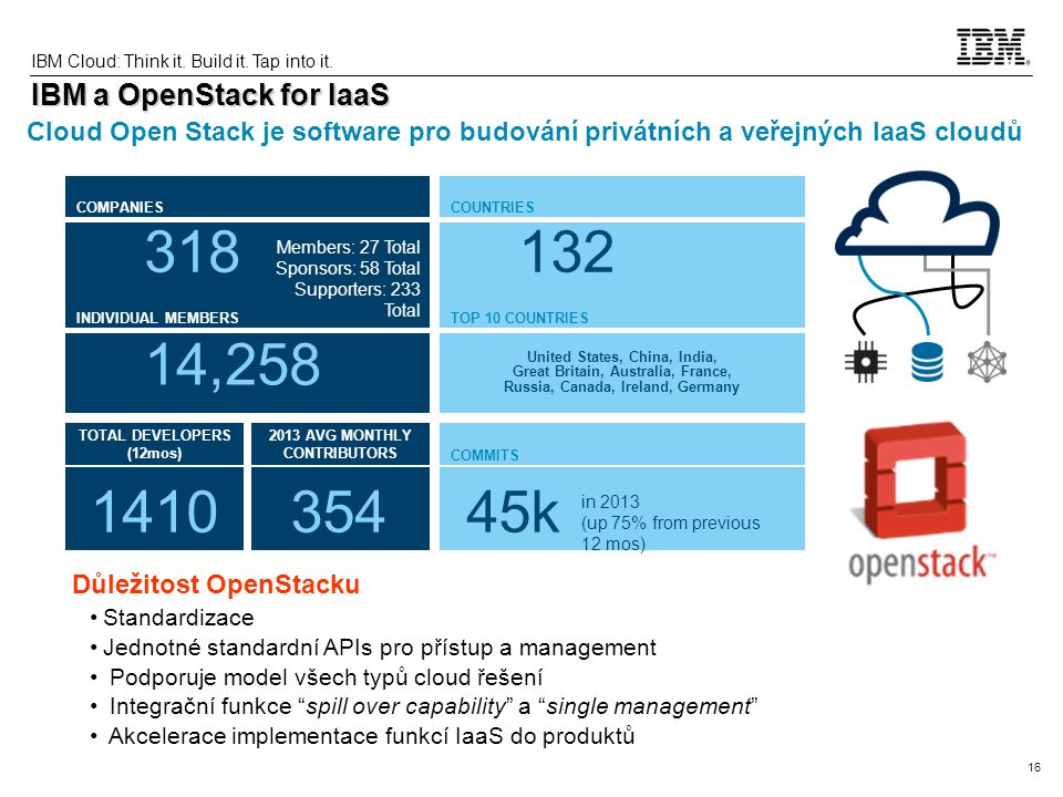 IBM a OpenStack for IaaS
