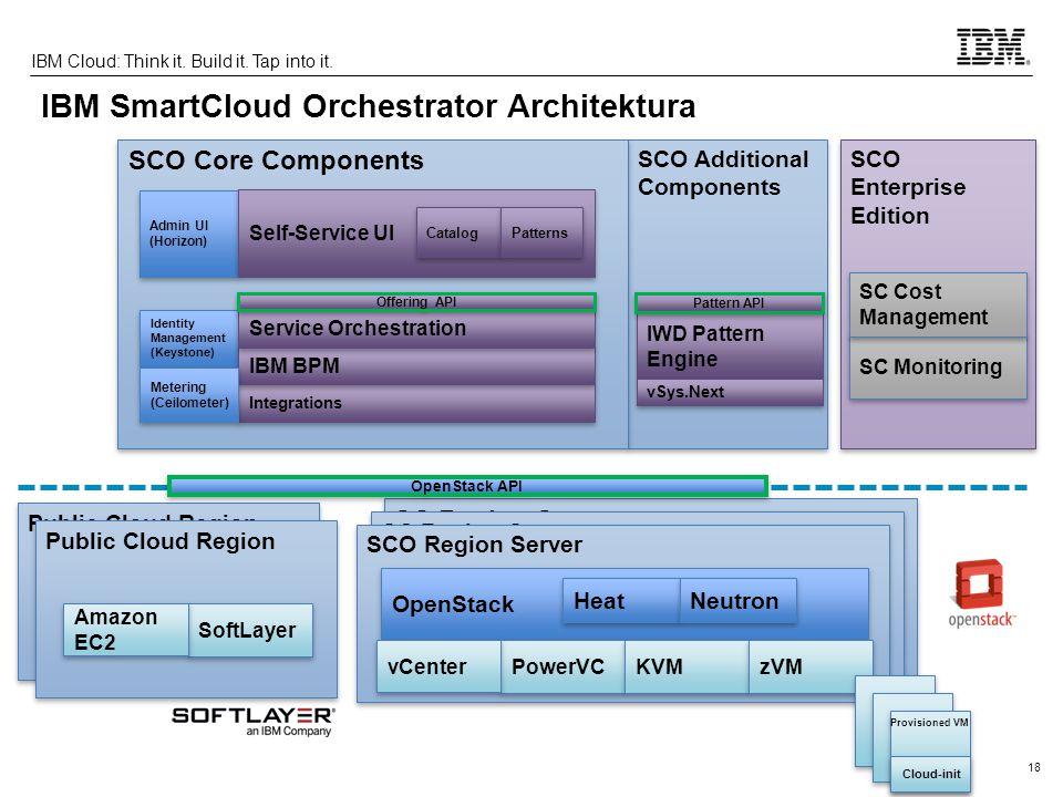 IBM SmartCloud Orchestrator Architektura