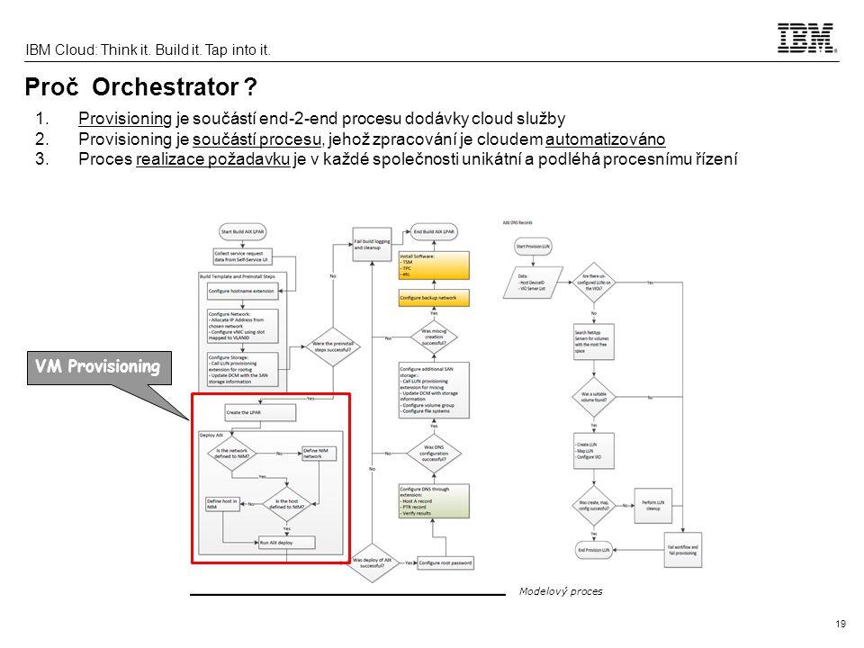 Proč Orchestrator Provisioning je součástí end-2-end procesu dodávky cloud služby.