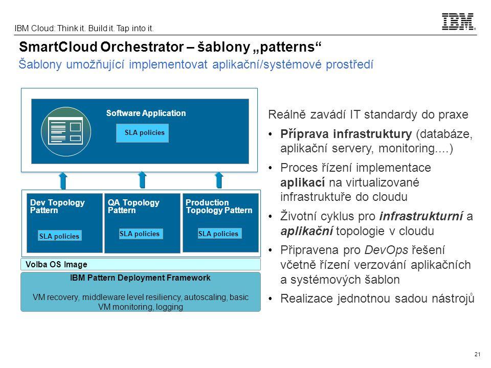 IBM Pattern Deployment Framework