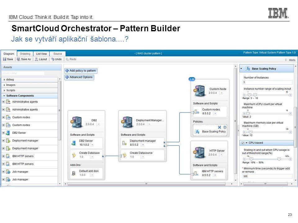 SmartCloud Orchestrator – Pattern Builder