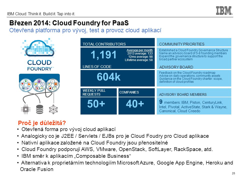 Březen 2014: Cloud Foundry for PaaS