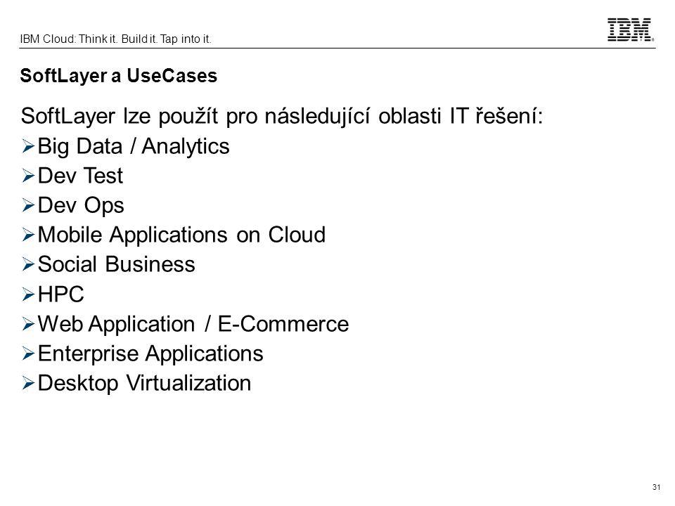 SoftLayer lze použít pro následující oblasti IT řešení: