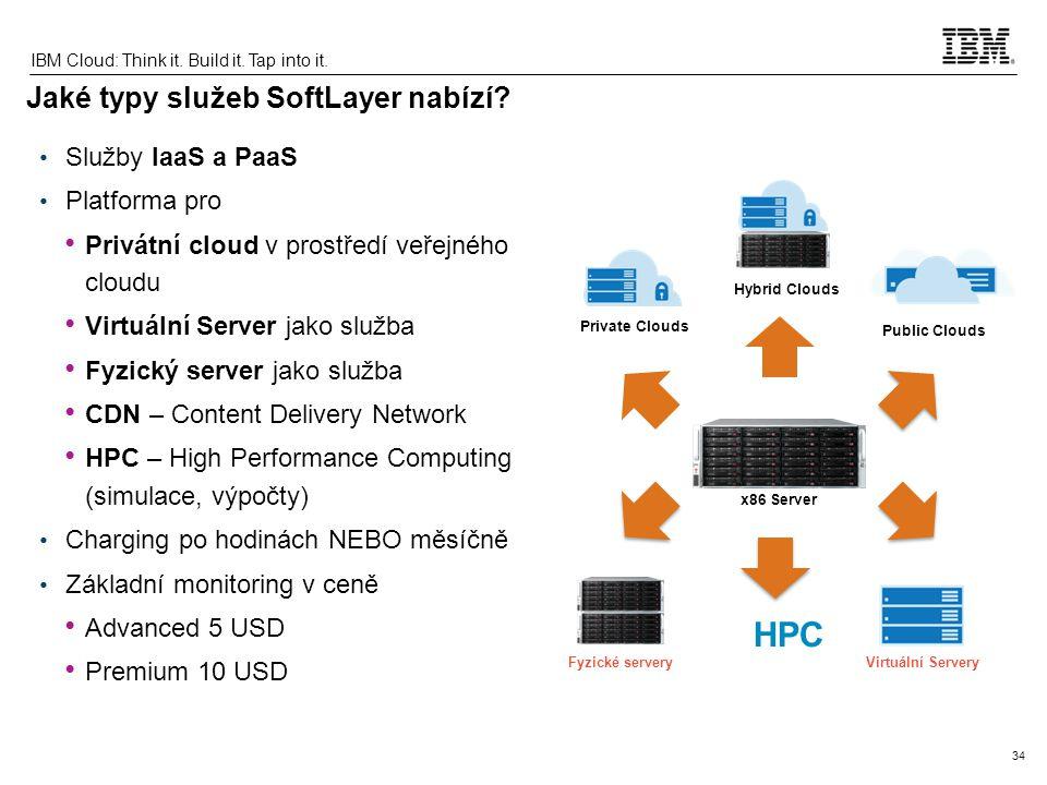 Jaké typy služeb SoftLayer nabízí