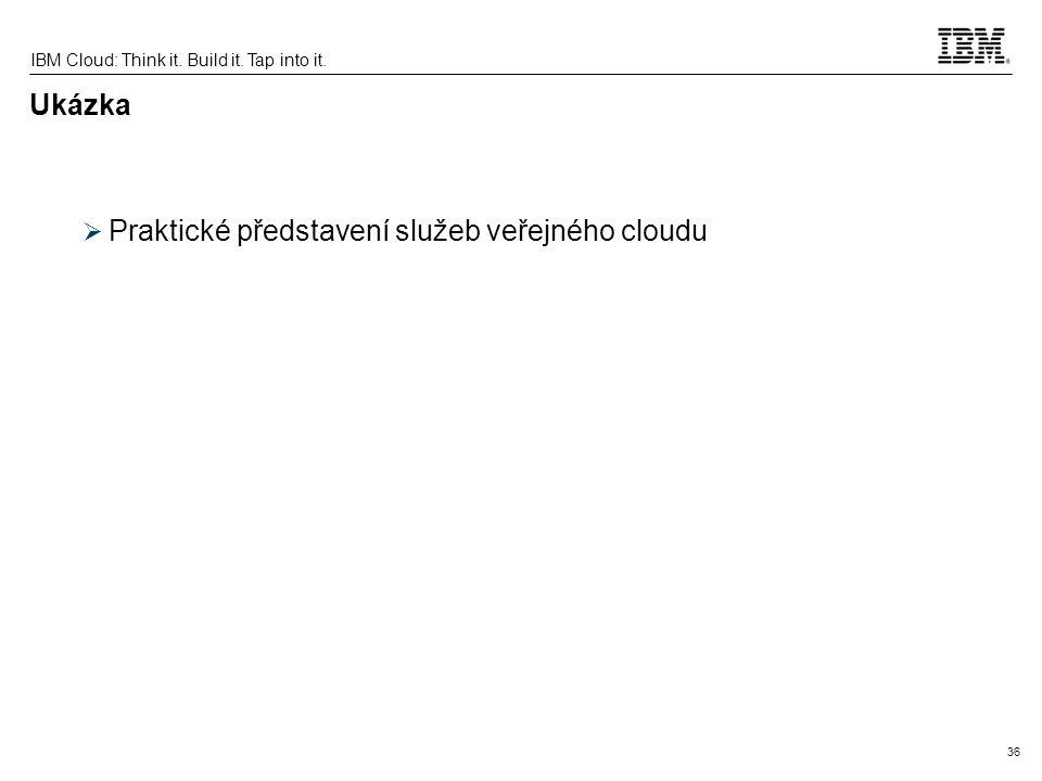 Ukázka Praktické představení služeb veřejného cloudu