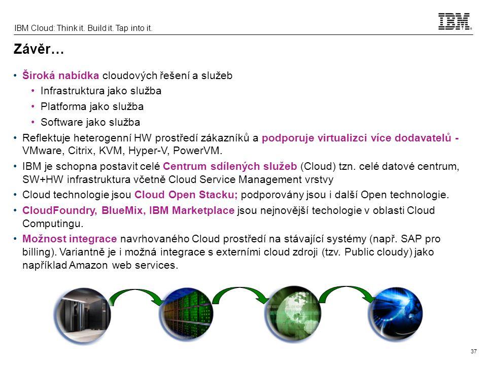 Závěr… Široká nabídka cloudových řešení a služeb