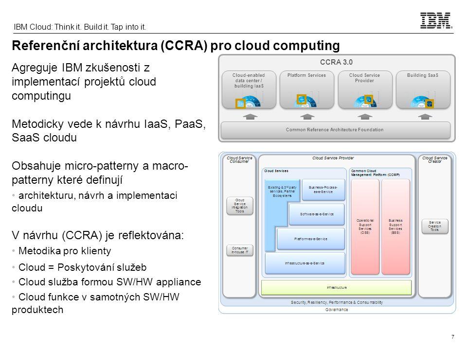 Referenční architektura (CCRA) pro cloud computing