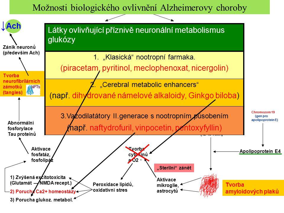 ↓Ach Možnosti biologického ovlivnění Alzheimerovy choroby