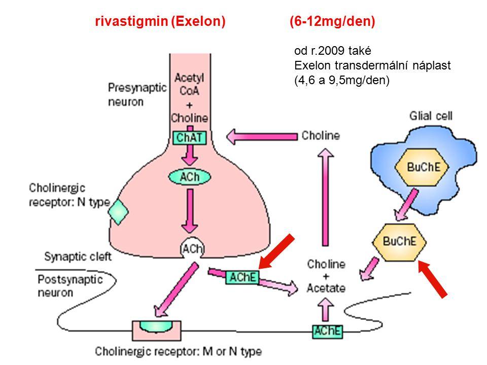 rivastigmin (Exelon) (6-12mg/den)
