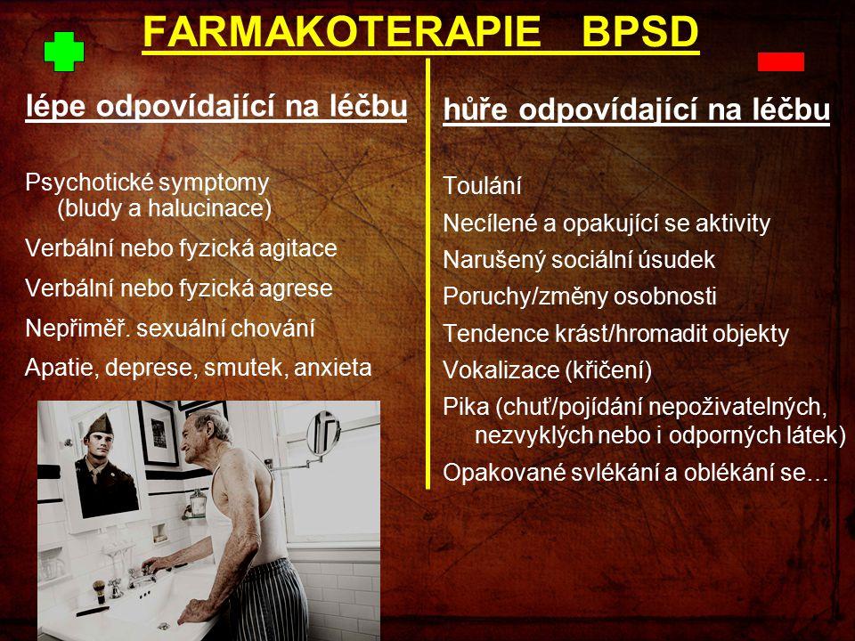 FARMAKOTERAPIE BPSD lépe odpovídající na léčbu