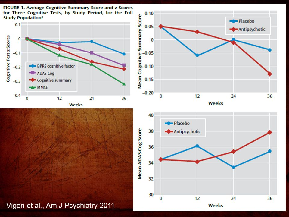 Vigen et al., Am J Psychiatry 2011