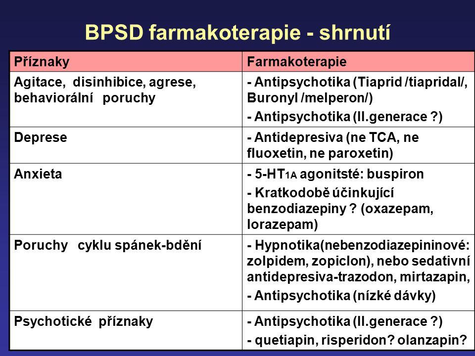 BPSD farmakoterapie - shrnutí