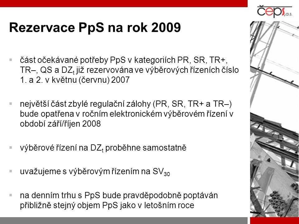 Rezervace PpS na rok 2009