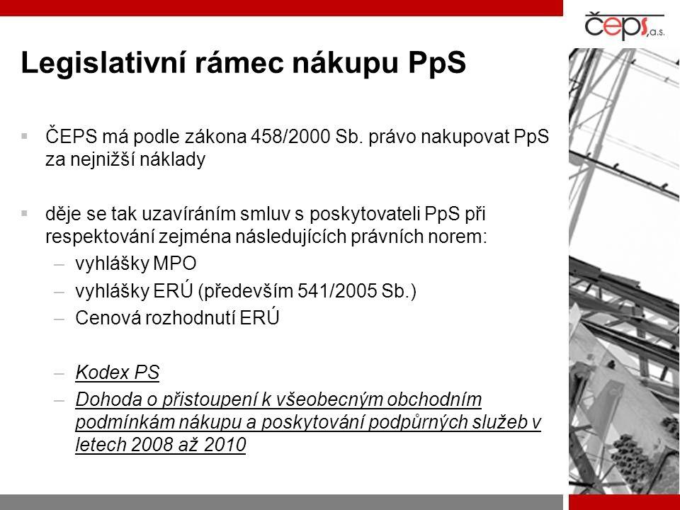 Legislativní rámec nákupu PpS