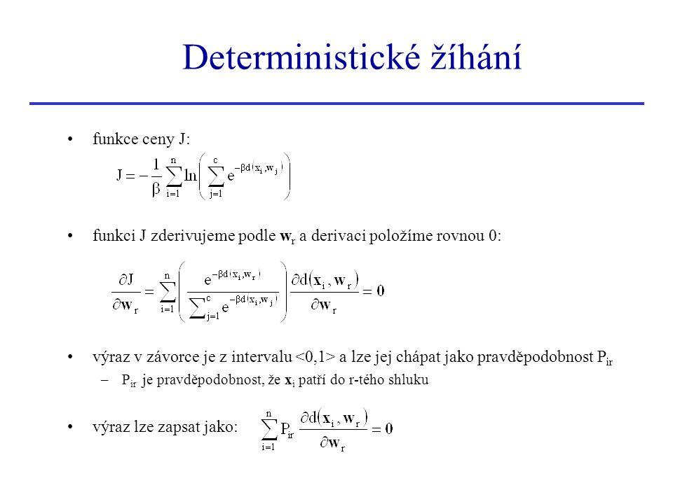 Deterministické žíhání
