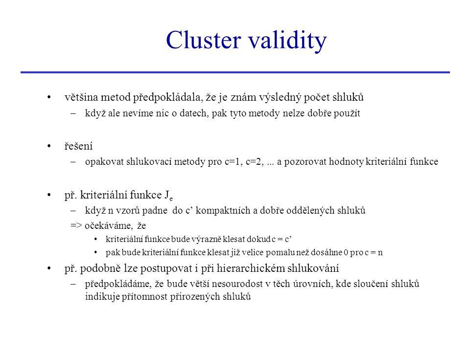 Cluster validity většina metod předpokládala, že je znám výsledný počet shluků. když ale nevíme nic o datech, pak tyto metody nelze dobře použít.
